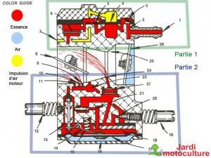 Carburateur débroussailleuse Mitsubishi TL33 TL43 T52 TU43 Carb