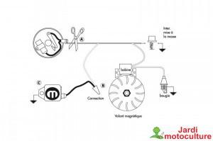 Module d'allumage universel 1 fiche en acier